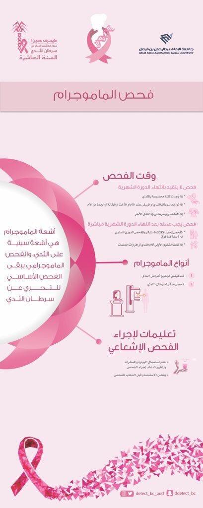عبارات تشجيعية عبارات عن سرطان الثدي تويتر