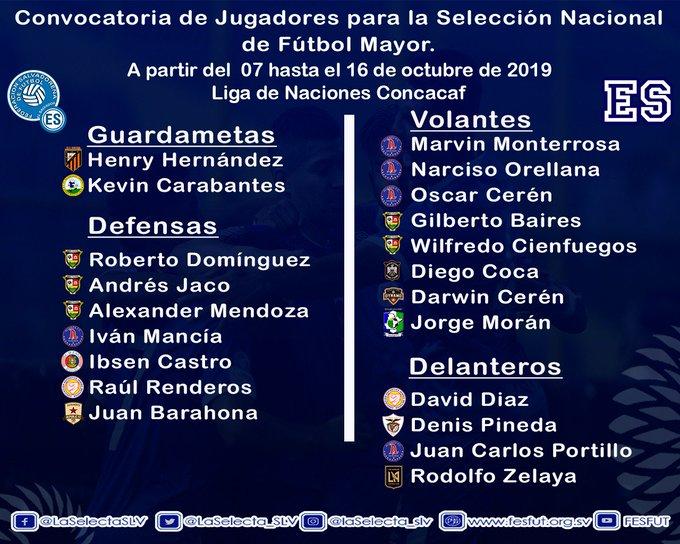 Liga de Naciones CONCACAF [12 de octubre del 2019 - Montserrat] EGEajhLU4AAgZd-?format=jpg&name=small