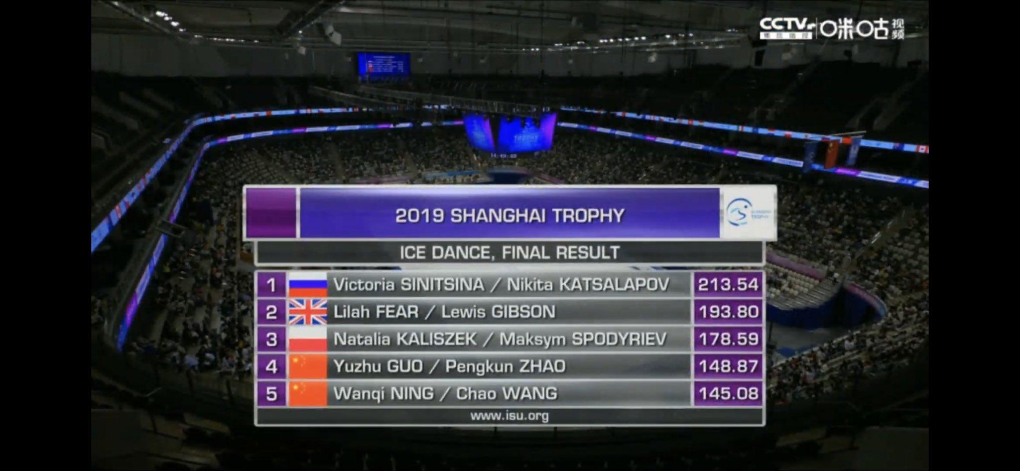 Shanghai Trophy (Invitational). 3-5 октября 2019. Шанхай (Китай) - Страница 7 EGGKau8UUAAnaXO?format=jpg&name=4096x4096