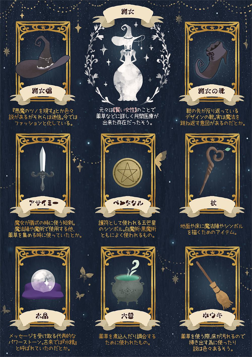 魔女の周囲によくある道具って何の役割があるのか少しだけ調べてみた。