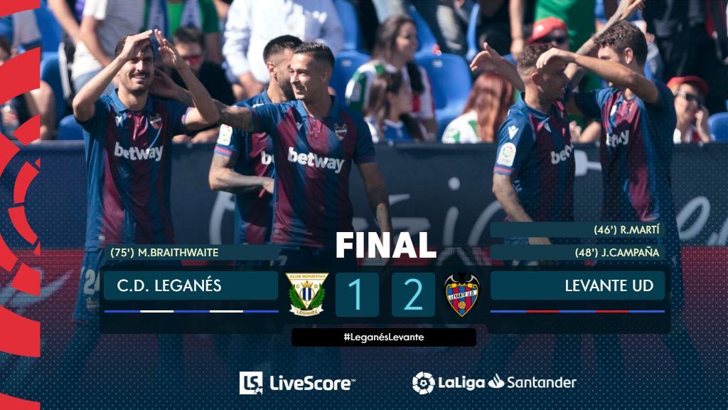 Liga : Levante s'impose contre Leganés