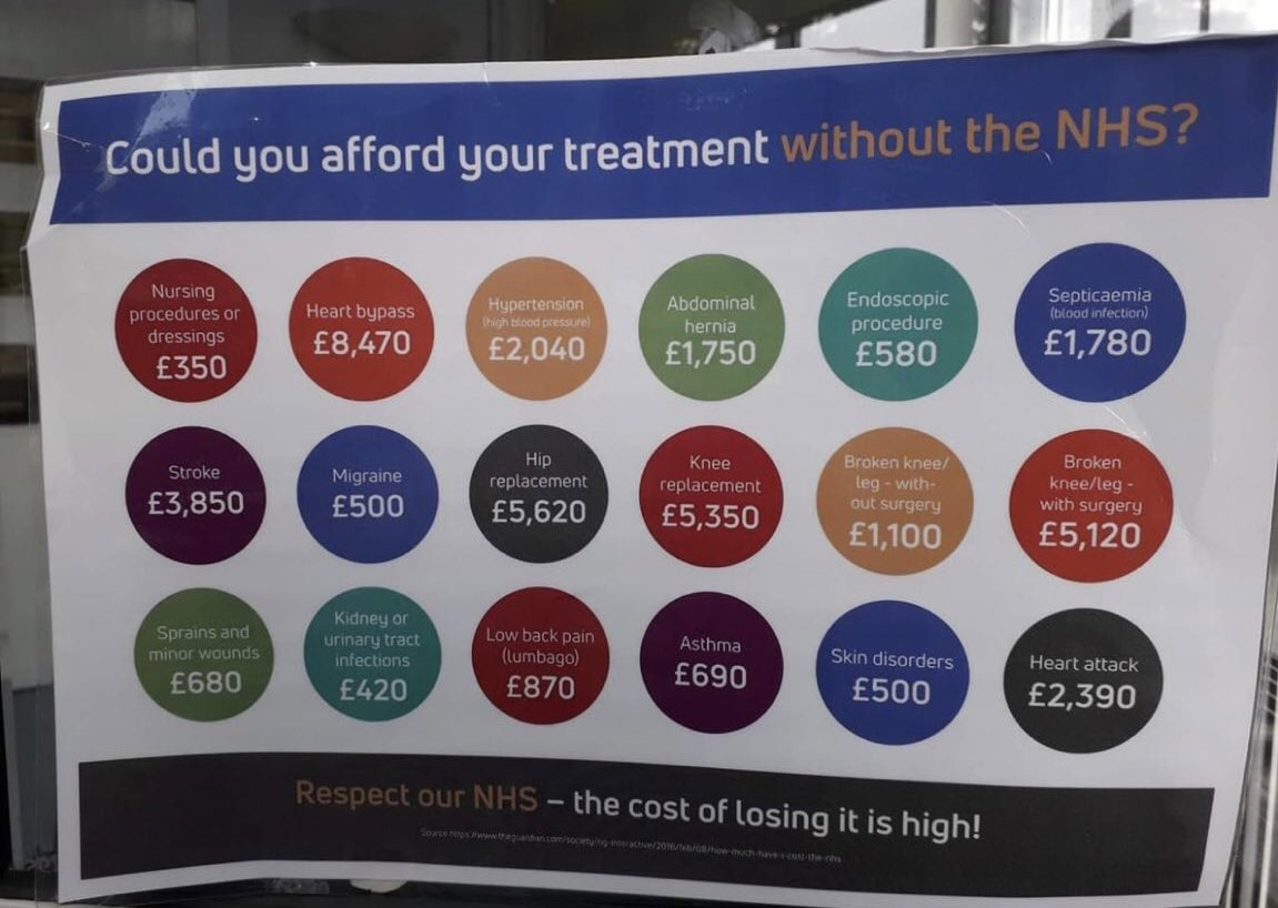 This is what treatment could cost you if we don't all fight for the NHS. Please follow and RT if you're happy to do you part. Just two clicks to show your support.