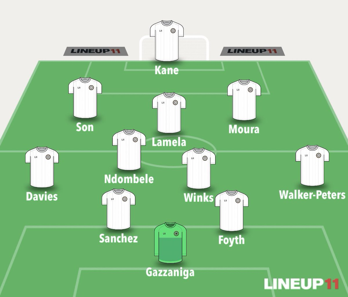 Get rid of the players who are uncommitted and throwing the manager under the bus.My #thfc team for the upcoming weeks: