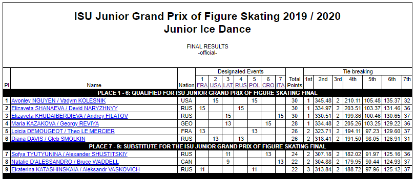 ISU Grand Prix of Figure Skating Final (Senior & Junior). Dec 05 - Dec 08, 2019.  Torino /ITA  EGJZqO_UUAIzzWH?format=png&name=900x900
