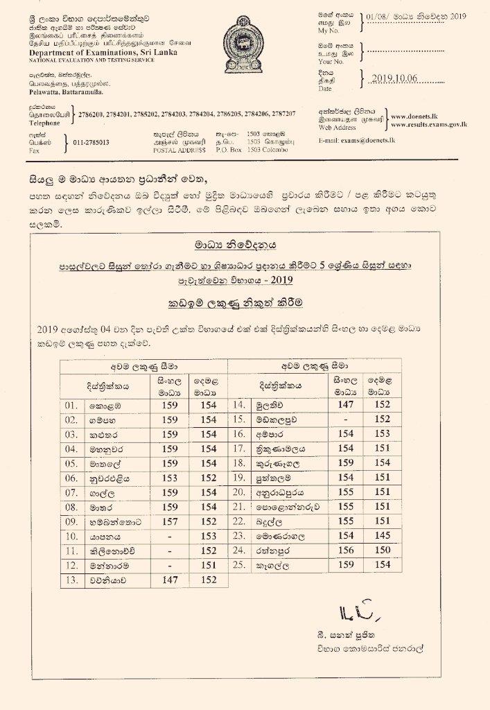 καλύτερη Σρι Λάνκα dating ιστοσελίδα