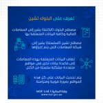 Image for the Tweet beginning: ما هي تقنية #البلوك_تشين ولماذا