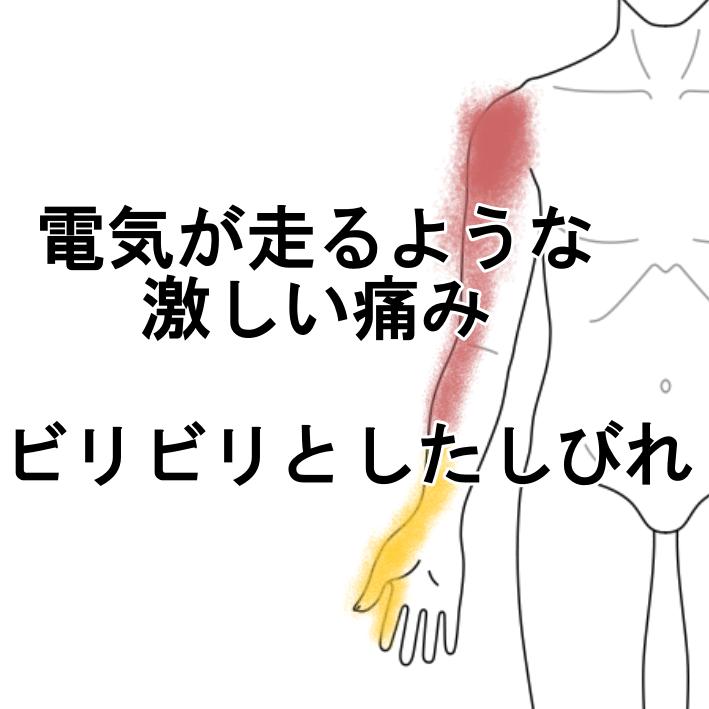 チェック 肋間 神経痛