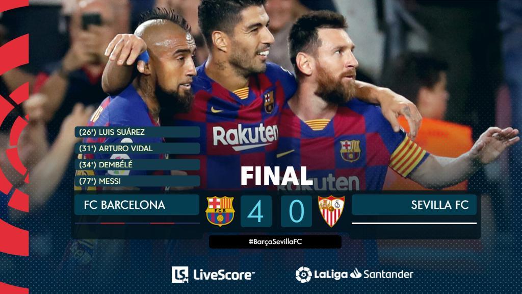 Barça-FC Séville