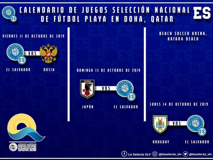Juegos Mundiales Catar 2019.  El Salvador en grupo D. EGPNP2kWwAAVa_6?format=jpg&name=small