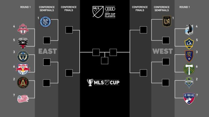 Cuadro de 'playoffs' de la 'MLS'