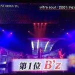 歌のゴールデンヒット~昭和・平成・令和の歴代歌王ベスト100~。」やっぱりBz、人気はすごい。