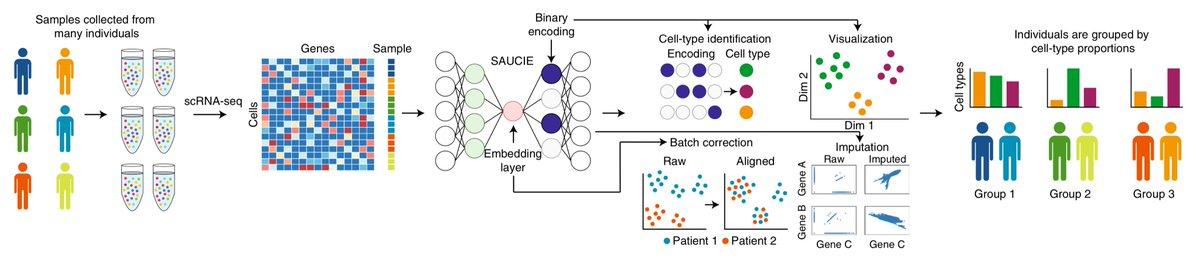 αγάπη κύτταρα/dating DNA 15/15 εικόνες των διαδικτυακών γνωριμιών