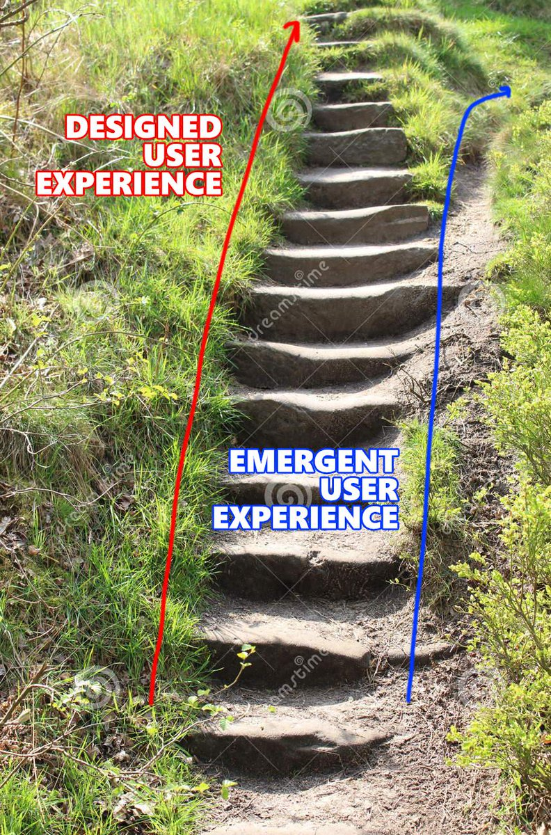 Pavel A Samsonov On Twitter This Is Why I Can T Stand That Design Vs User Experience Desire Path Meme You Want To Know How To Design Paths Well This Is How Listen