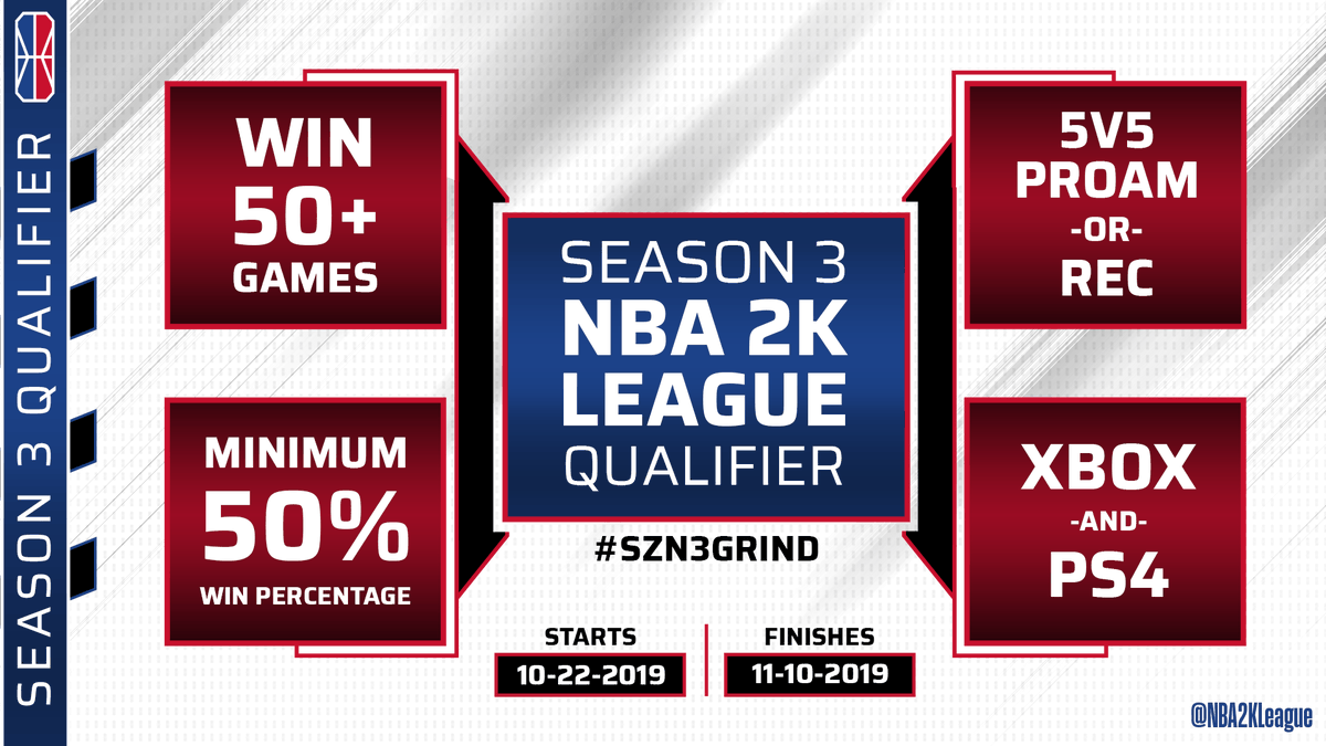 8⃣ DAYS AWAY! The #SZN3Grind is almost here and we made a couple changes to our Qualifier this year! Keep an eye out for the official sign-up form coming soon👀 Check here for more info: on.nba.com/2IvTbDE