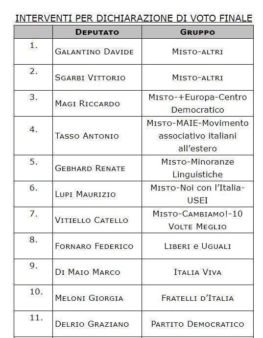 Camera dei deputati montecitorio twitter for Numero deputati