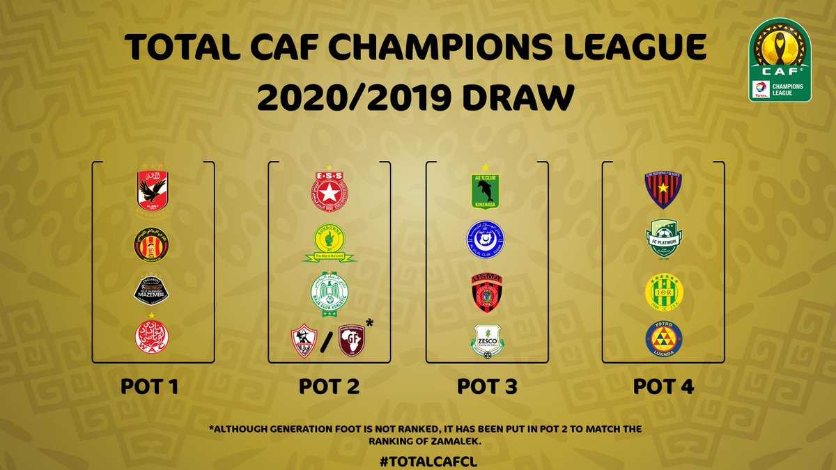 Here are the seeding of the #TotalCAFCL 2019-2020 teams.. Do you see your team? 🔡🔢