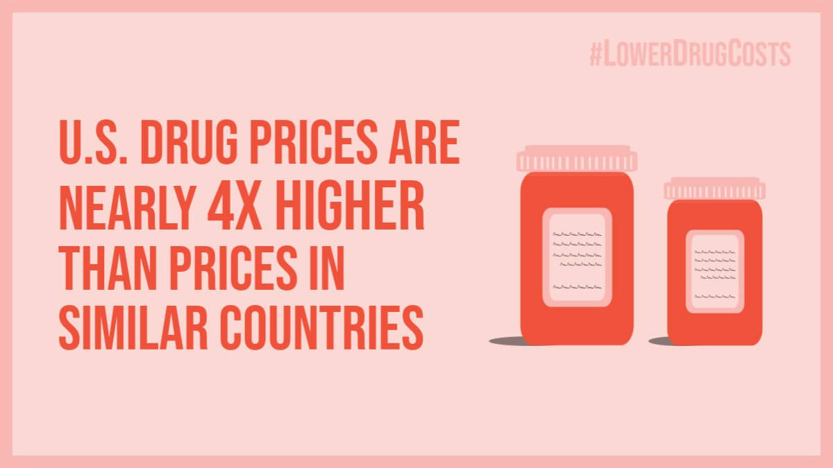It's simple: American seniors and families should not pay more than folks in other countries for the medications they count on to stay healthy. Now is the time to act and #LowerDrugCosts.