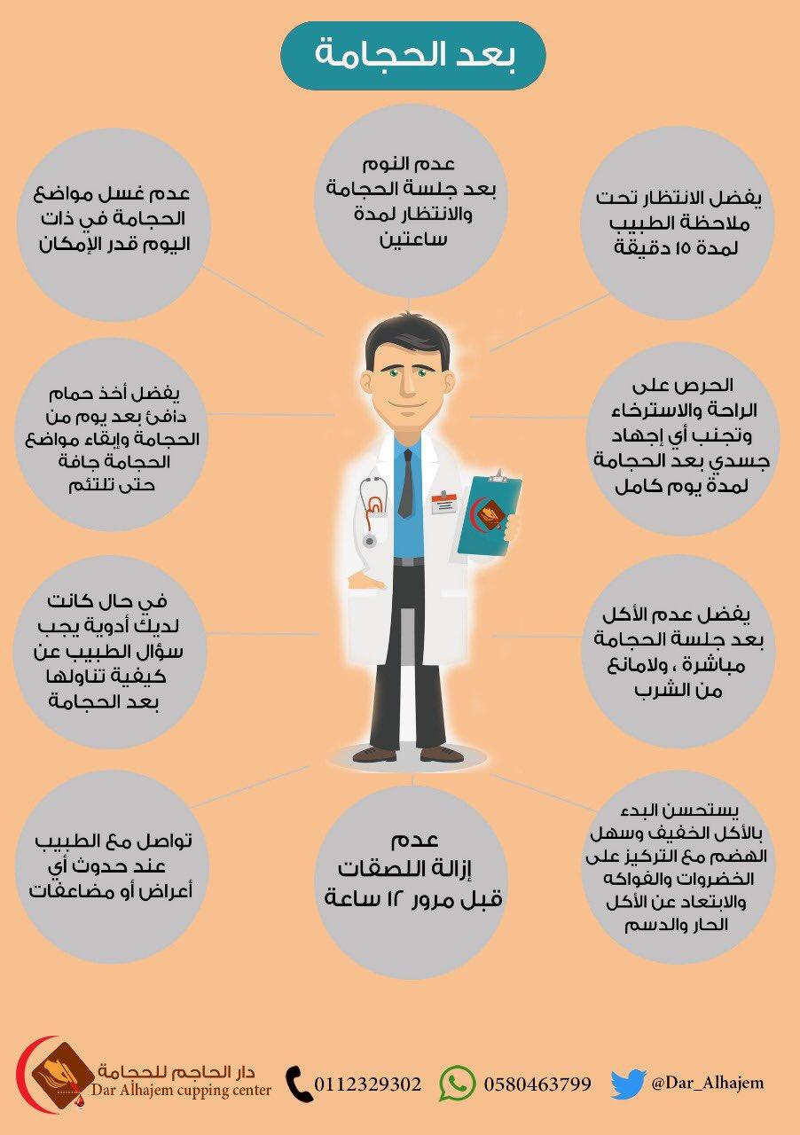 مركز دار الحاجم للحجامة On Twitter حجامة الحجامة للحجامة الطب البديل السعودية صحة الرياض توعية تثقيف صحي تغريدات تعليمات قبل الحجامة بعد الحجامة الممنوعون من الحجامة Https T Co K8zkld2kkb