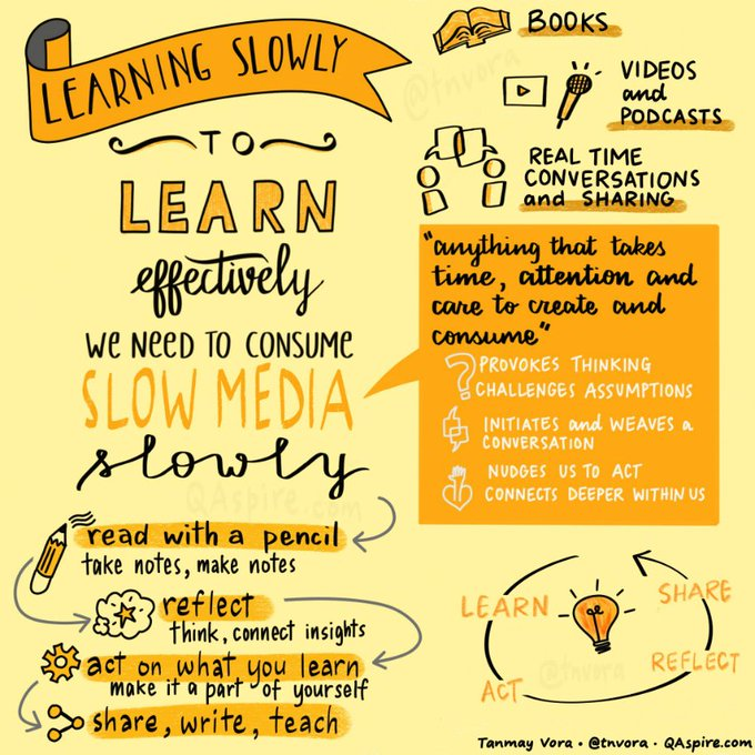 learning slow books podcast media reflect learn share write teach synthesis sketchnote visual thinking tanmay vora rotana ty