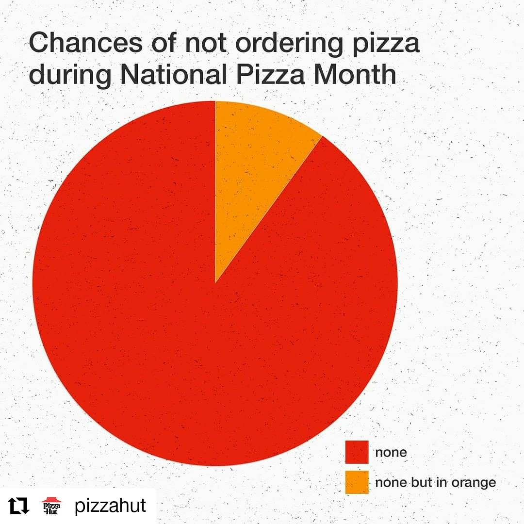 Can you eat pizza every day for a month Asking for a friend TastiestPizzasAt99 NationalPizzaMonth https t.co Qk2VcLPJUt