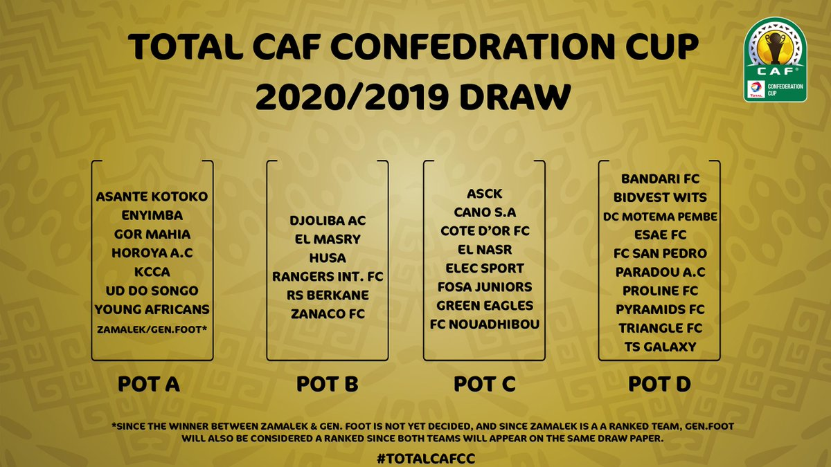 Lets take a look at #TotalCAFCC seeding 🔢🔡