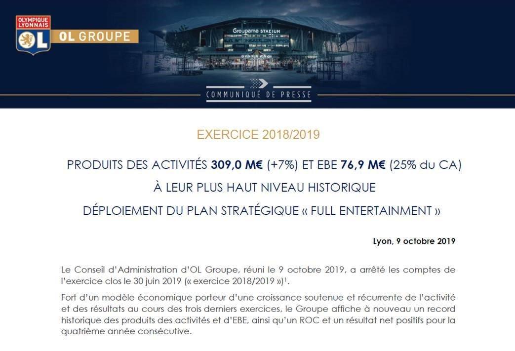 Produits des activités (309 M€) et EBE (76,9 M€) à leur plus haut niveau historique après lexercice 2018/2019. Retrouvez l'intégralité du communiqué sur investisseur.olympiquelyonnais.com