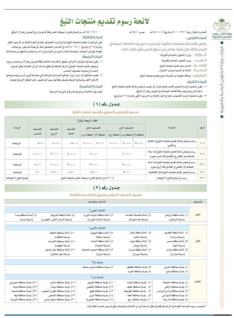 """رد: رسميًا.. السماح للمطاعم في جميع مناطق المملكة بتقديم """" الشيشة ومنتجاتها"""