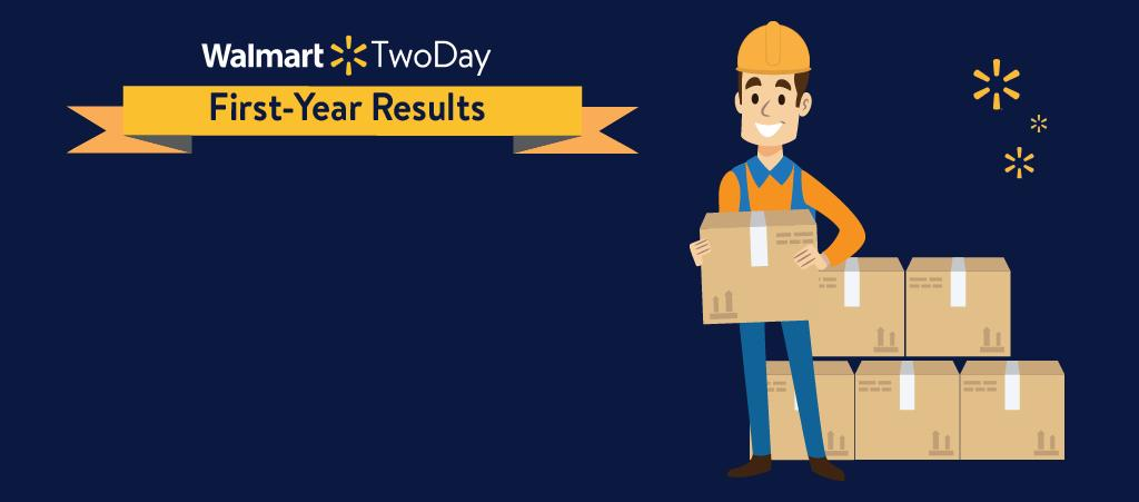 Walmart Free Two-Day Delivery Program First-Year Impressive Results http://ow.ly/QzQq30pGILt  #walmart #walmartShipping #Amazon #amazonPrime #ecommerce #ecommerceSuccess #walmartDelivery
