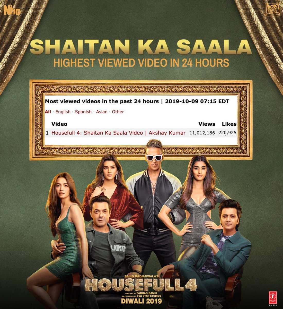 Bala is taking over the world! #ShaitanKaSaala becomes the most viewed song on @YouTube in the last 24 hours! Woot! Join the celebration and participate in #TheBalaChallenge now! #Housefull4 @akshaykumar