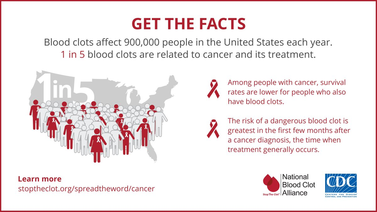 @CDC_NCBDDD's photo on #ClotChat