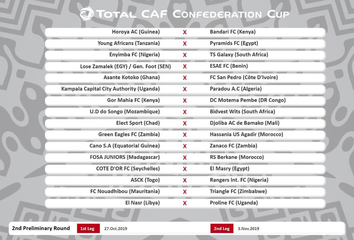 📋   #TotalCAFCC fixtures are here!