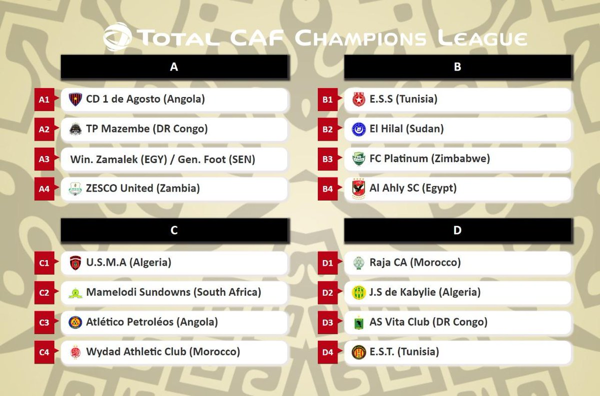 🔡   Total CAF Champions League - Group Stage 🚨 BIG matches ahead! Let the #TotalCAFCL matches begin.. 🔥