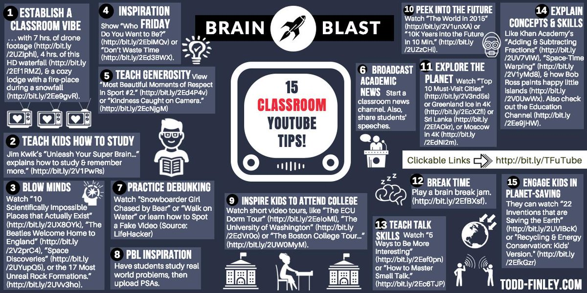 15 Ways to Use YouTube in the Classroom via @finleyt docs.google.com/document/d/1sS…