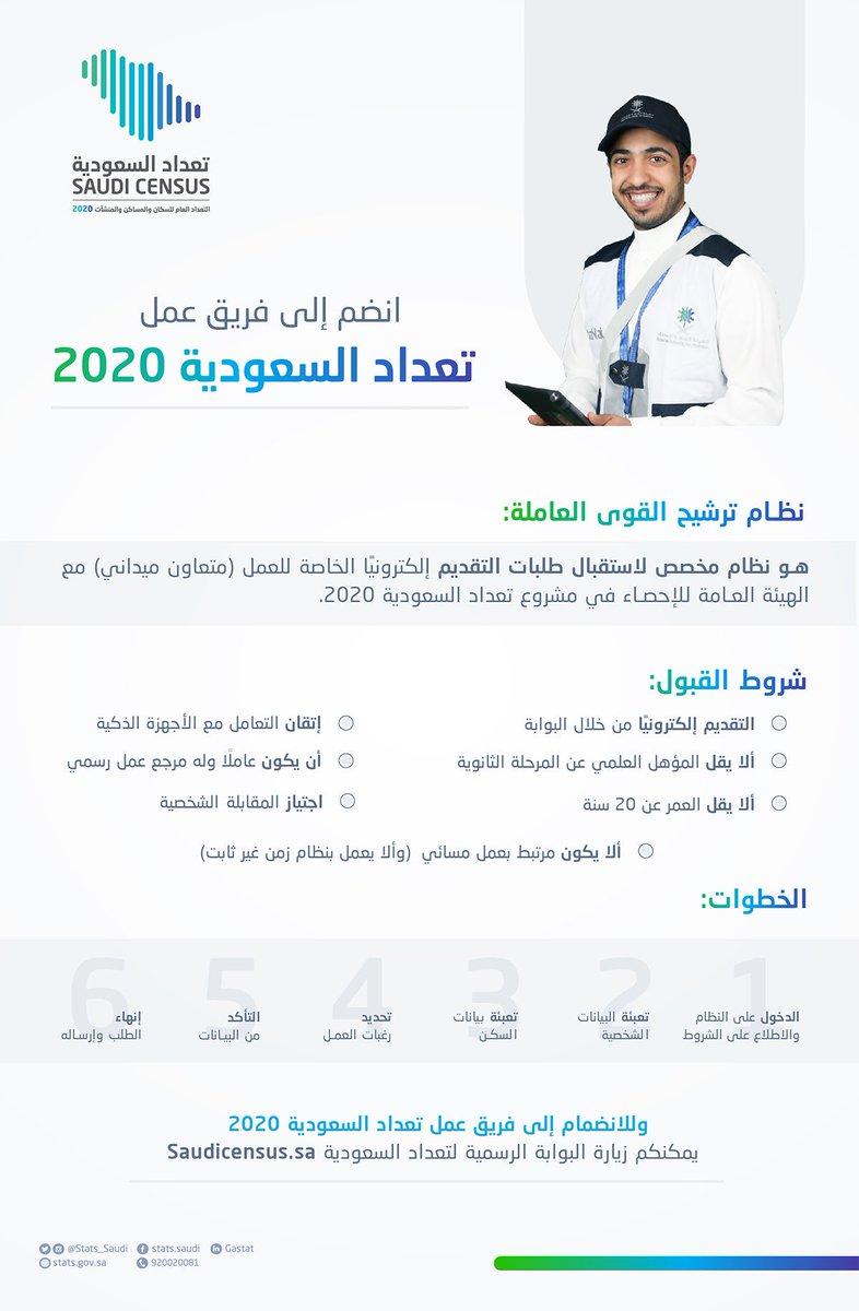 تعلن #الهيئة_العامة_للإحصاء عن فرصة وظيفية للانضمام الي فريق عمل #تعداد_السعودية_2020   للمزيد من المعلومات : http://www.saudicensus.sa/ar/node/17  #وظائف_شاغرة #وظائف