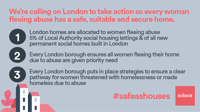 Lack of safe housing is no.1 barrier to leaving abusive relationships. This is why we are calling on London change-makers to commit to 3 key actions that will materially improve the situation of all survivors made homeless through abuse #SafeAsHouses #WorldHomelessnessDay