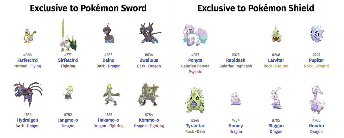 These are the version-exclusive Pokemon revealed for Sword & Shield so far. Which version are you getting? (And how can you decide between the cuteness of Galarian Ponyta and the coolness of Sirfetch'd?!)