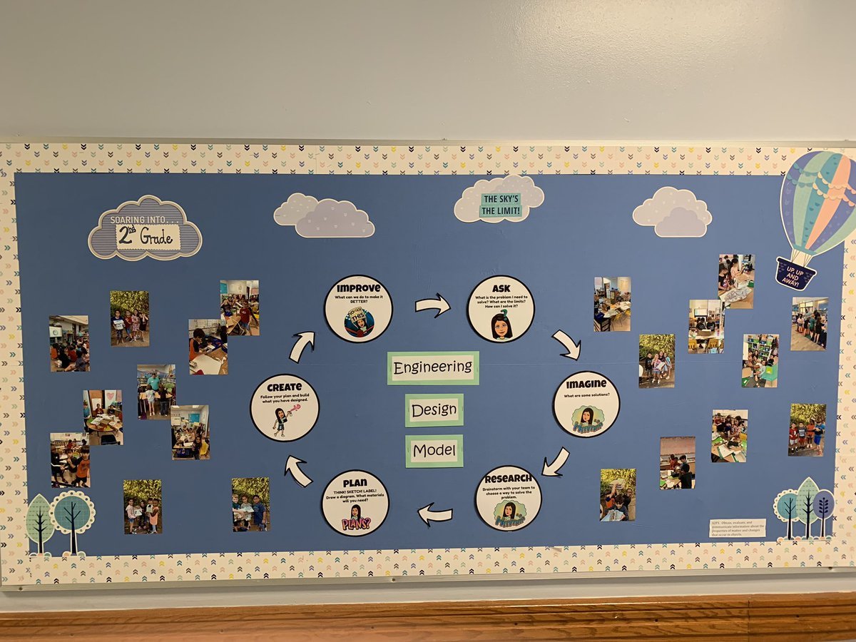 River Eves On Twitter More Stemtastic Bulletin Boards From Our Stem Day On Friday October 4th Hats Off To 2nd Grade Teachers Ms Featherston Ms Carrillo Riseupeagles Https T Co Xbpjscfa0w