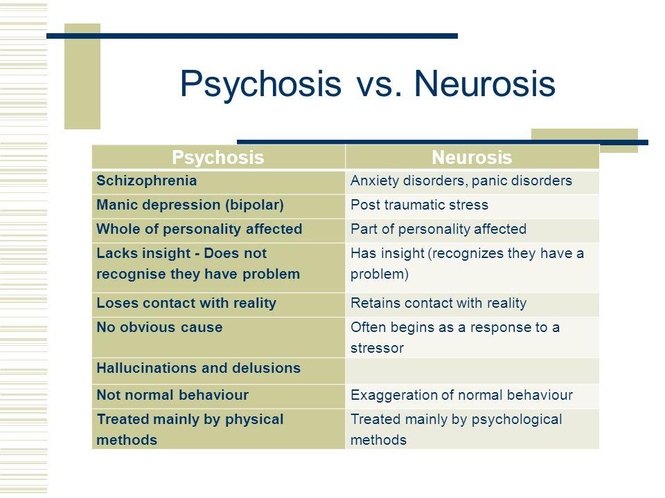 psychosis vs neurosis