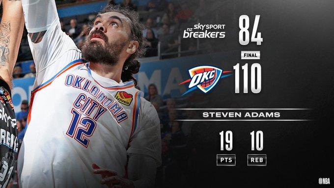 雷霆億元中鋒再爆發!21分鐘轟19+10,威少離開後他的籃板更猛了?(影)