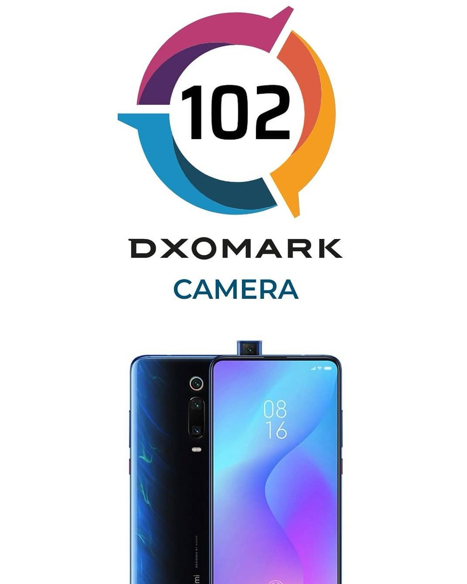 Here's #DXO Score for #redmik20pro  Another feather in the cap for the phone ! #redmik20 #redmik20india #redmik20series #redmik20prophotography #redmik20procamerapic.twitter.com/bOiFODIPqO