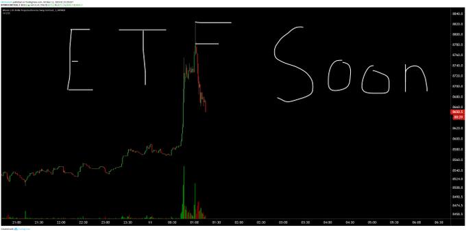 """[코인게시판] 비트코인 5% 급락, ETF 실망감?…애널리스트 """"BTC, 다음주 중반 1만달러 회복 전망"""""""