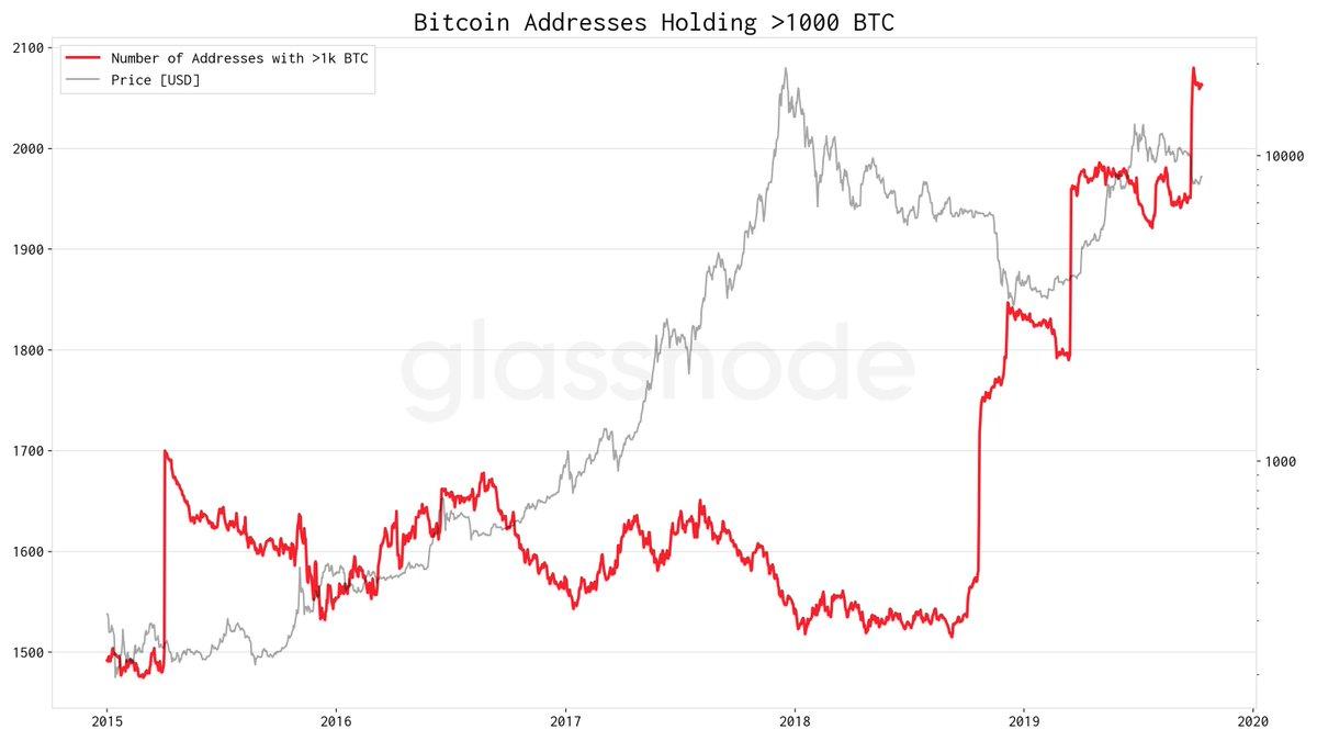 1 BTC a - Converti Bitcoin a Tasso di cambio - Quanti 1 BTC nel