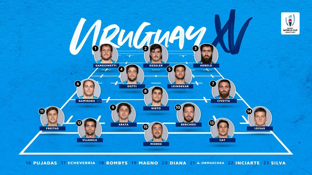🇺🇾¡Los XV de Uruguay para seguir shockeando al mundo!🏆 🏟 Kumamoto Stadium, Kumamoto Prefecture, Kumamoto City 📅13/10 - 17:15 (Horario local de Japón / 5:15 ARG y URU) v @WelshRugbyUnion #RWC2019 #WebbEllisCup #WALvURU @RugbyUruguay