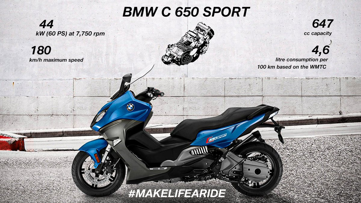 A perfect ride for everyday life in the city - the #C650Sport. Check out the specs! 💯 #MakeLifeARide #NeverStopChallenging #BMWMotorrrad