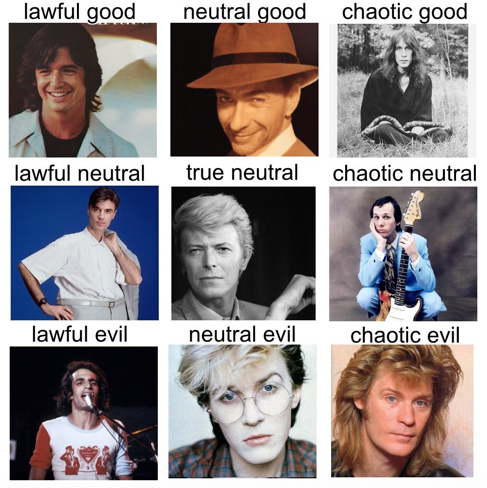 i have no idea why i made this but please enjoy my alignment chart of funky white guys throughout pop history