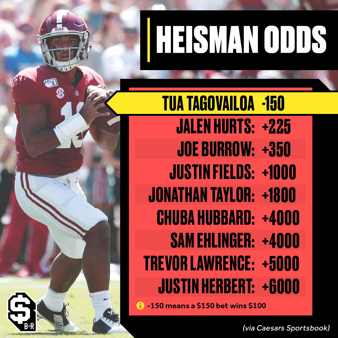 Tua and Jalen continue to lead the way 👀 Who is your Heisman heading into Week 7? @br_betting