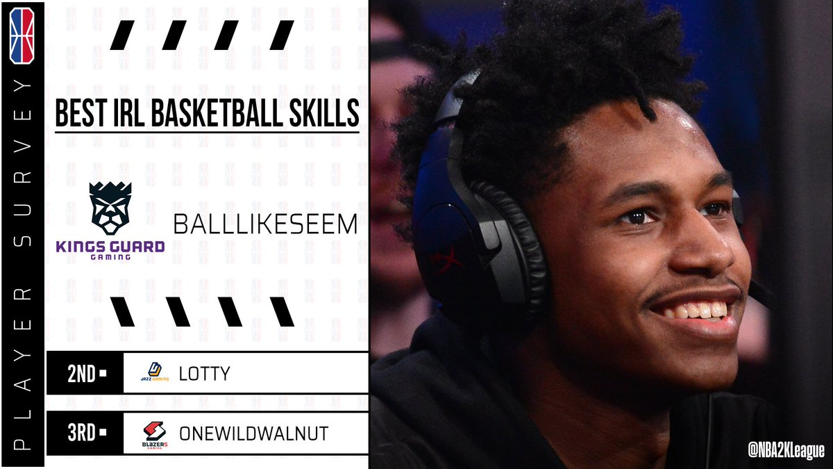 Theyre ALL great on the sticks, but which NBA 2K League pro can hoop with the best of em on the court?🤔 The #Glitchy25 survey says... Its @BallLikeSeem, lets goooo!🏀