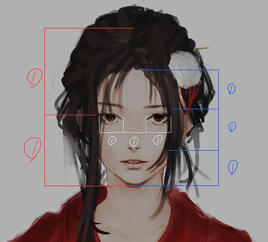 正面の顔を描く時に意識している事。美人の黄金比。