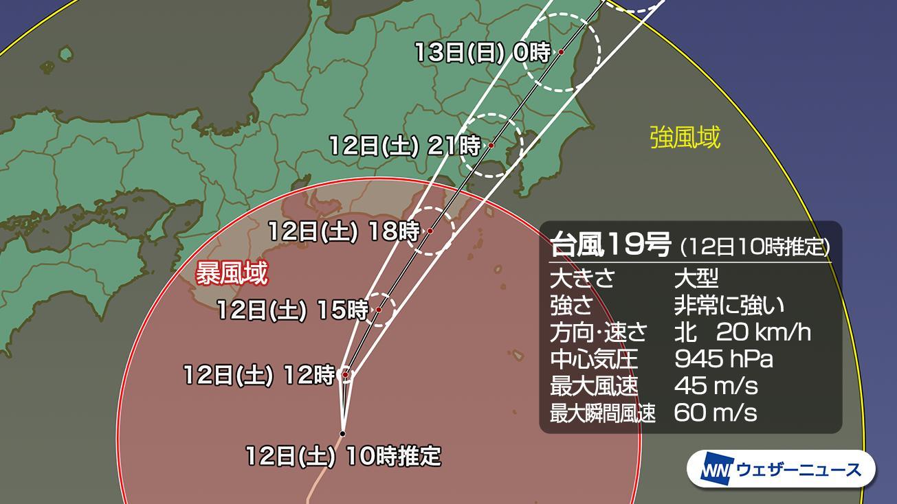 台風19号 進路