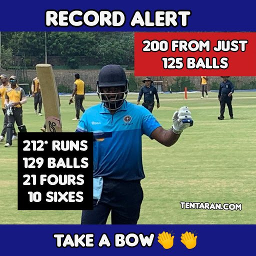 The unbeaten 212 Sanju Samson scores against Goa is the highest individual score ever registered in the Vijay Hazare Trophy.  . . .  #SanjuSamson #Cricket #CricketLife #VijayHazare  #cricketfever #testcricket #cricketball #cricketnews #ipl2018<br>http://pic.twitter.com/PbkTFQ6h18